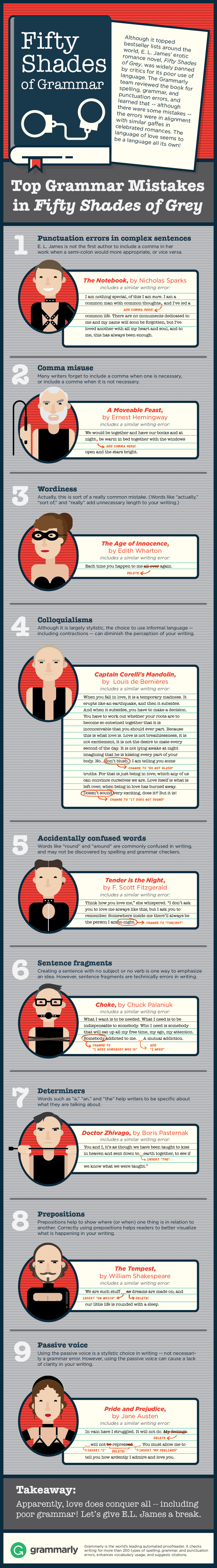 Fifty Shades of Grammar by Grammarly